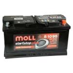Moll 95Ah